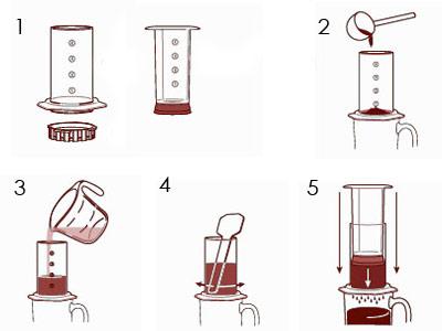Parzenie kawy w Aeropressie metodą tradycyjną