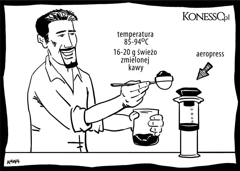 Reguły parzenia kawy w Aeropressie